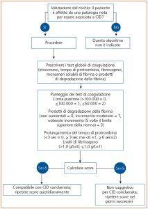 Zini_piattaforme_di_diagnosi_in_ematologia_Figura_139