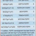 Zini_piattaforme_di-diagnosi_in ematologia_Figura_96