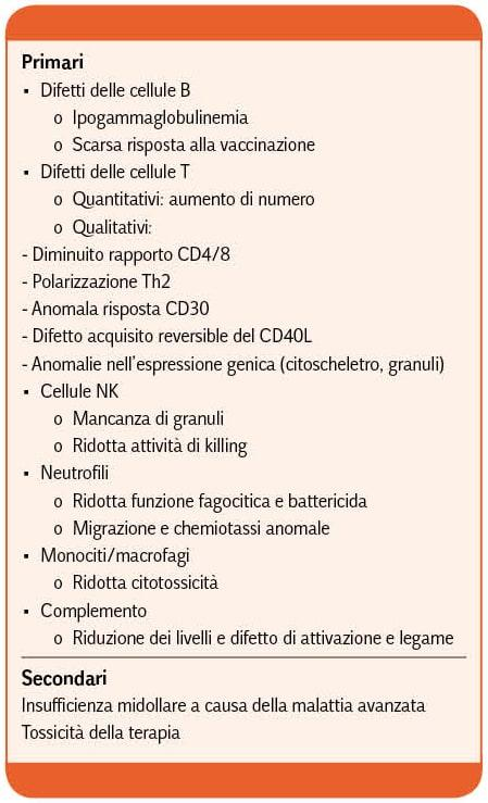 Cuneo_leucemia_linfatica_cronica_Tabella_8