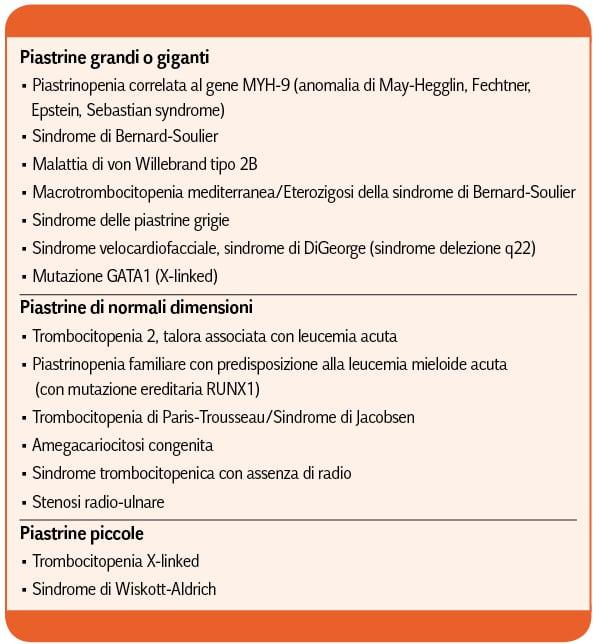 Rodeghiero-LA PIASTRINOPENIA IMMUNE (ITP)_Tabella_6
