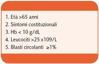 barbui_sindromi_mieloproliferative_croniche_-aggiornamenti_tabella-9